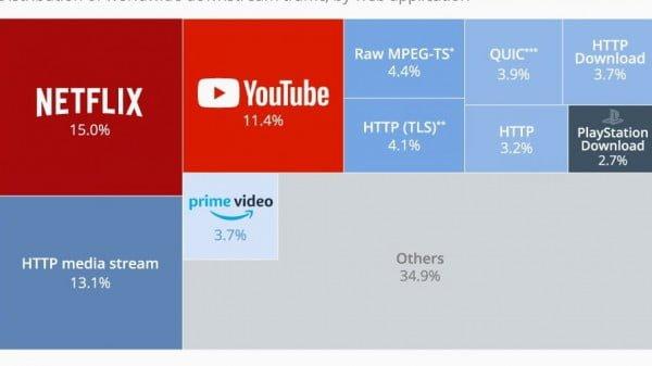 netflix infografik https://img.huglero.com
